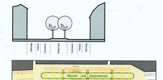 Vorschlag des Stadtplanungsamtes